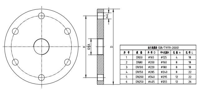 水滴天线雷达物位计法兰选型图