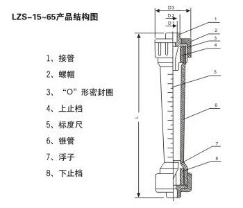 承插式塑料管转子流量计产品结构图