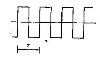 電磁流量計方波勵磁電流波形