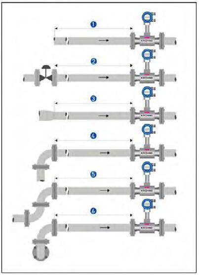 涡街流量计直管段设备示意图