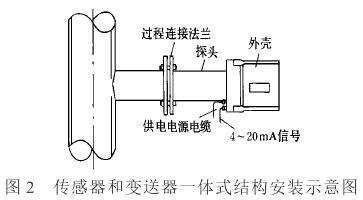 一体式电磁流量计传感器和变送器安装示意图