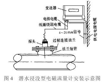 潜水浸没型电磁流量计安装示意图