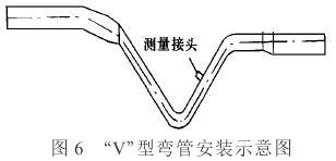插入式电磁流量计V型管安装示意图