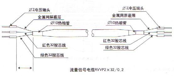 分体式电磁流量计转换器与传感器配套使用时,对被测流体电导率