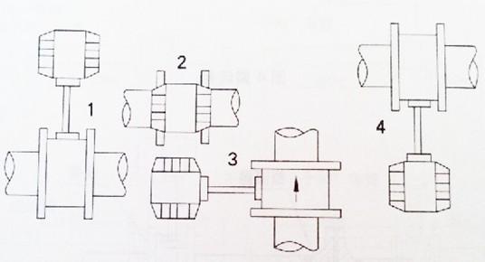 压缩机气体流量计