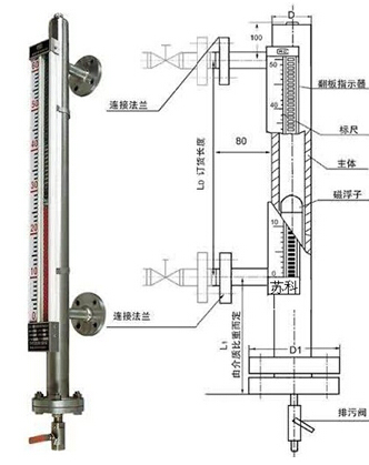 磁翻板液位计安装示意图