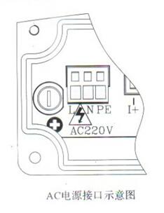 分体式电磁流量计AC电源接口示意图