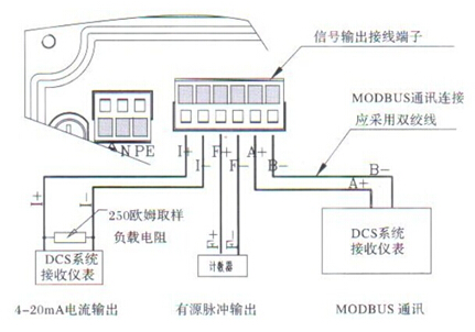 分體式電磁流量計信號輸出接線端子圖