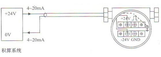 输出标准4~20ma电流信号的两线制涡街流量计配线设计