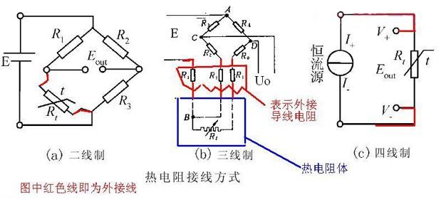 四线制接线方法主要用于实验室,可获得高精度的测量结果.